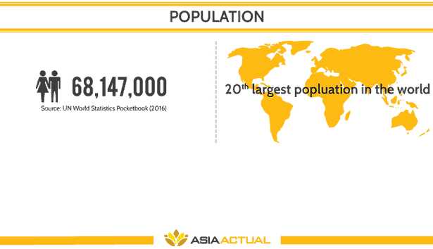 Thailand Hospital Distribution Data | Asia Actual, LLC